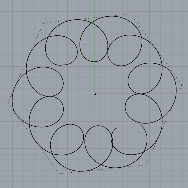 method of constructing equal segments on a